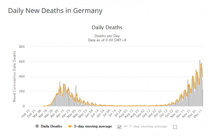 Covid Todesfälle Corona Deutschland